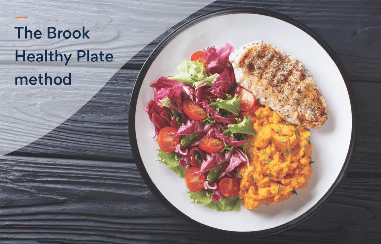 The Brook Healthy Plate Method